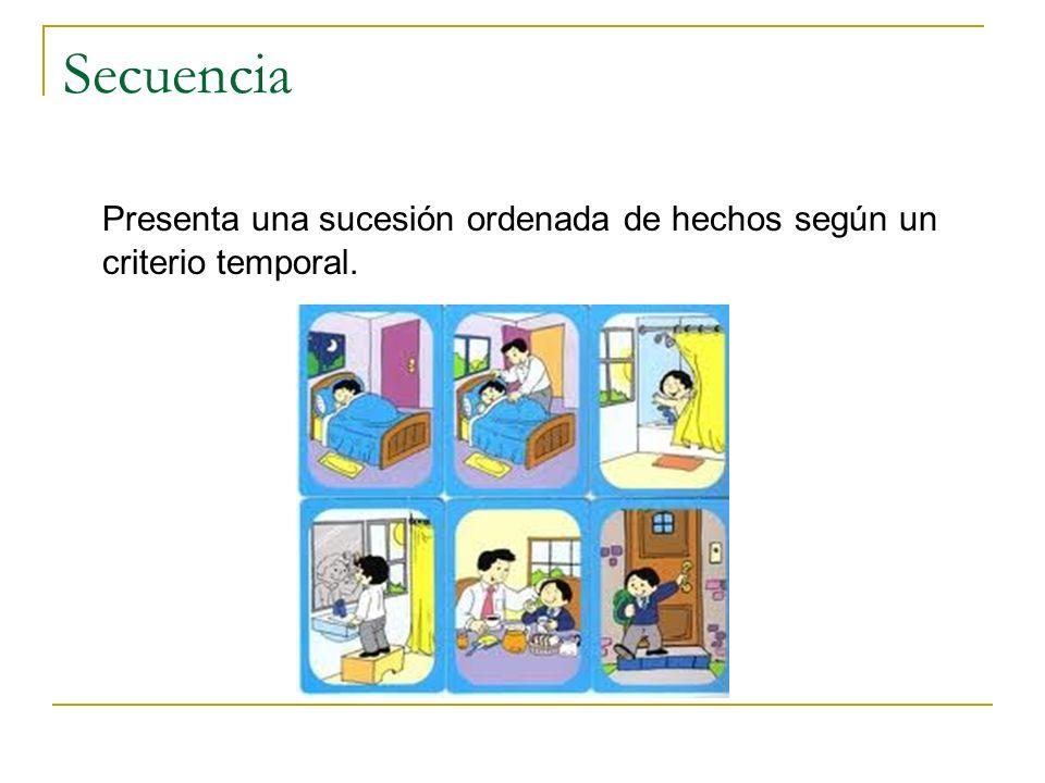 Secuencia Presenta una sucesión ordenada de hechos según un criterio temporal.