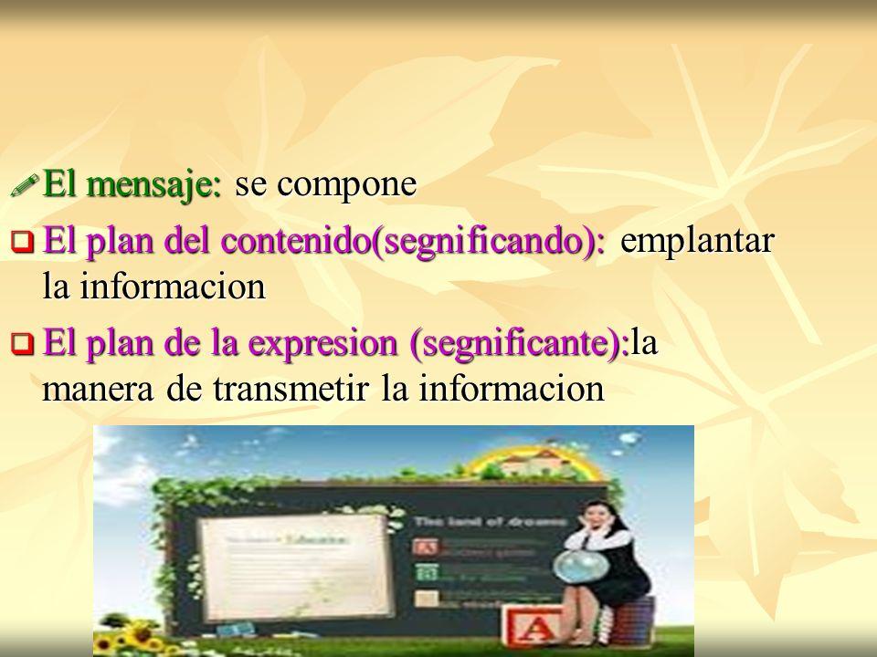 El mensaje: se componeEl plan del contenido(segnificando): emplantar la informacion.