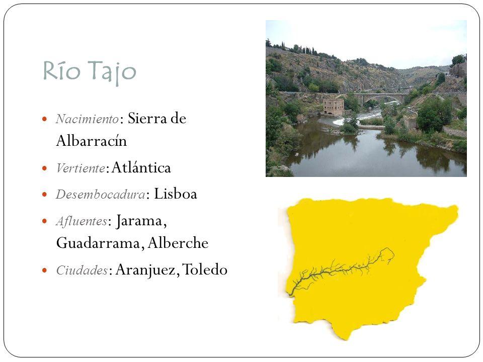 Río Tajo Nacimiento: Sierra de Albarracín Vertiente: Atlántica