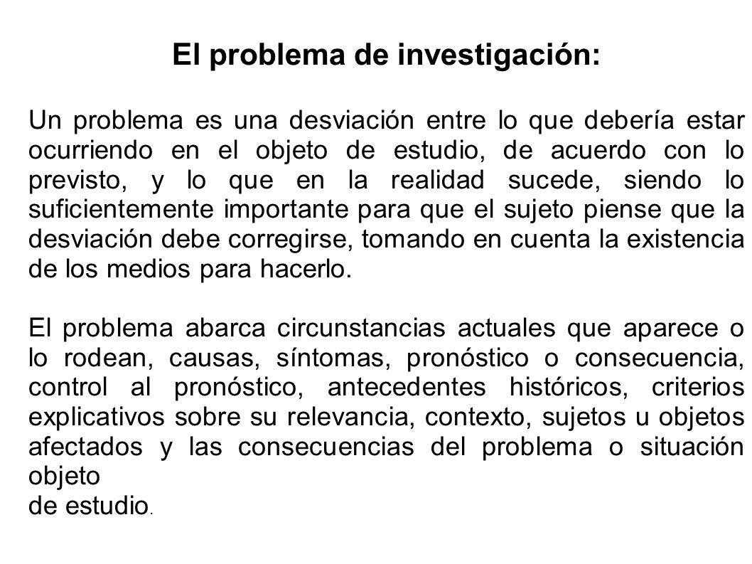 El problema de investigación: