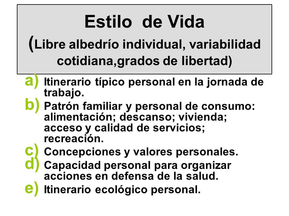 Estilo de Vida (Libre albedrío individual, variabilidad cotidiana,grados de libertad)