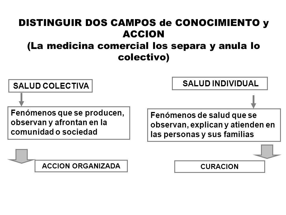 DISTINGUIR DOS CAMPOS de CONOCIMIENTO y ACCION (La medicina comercial los separa y anula lo colectivo)