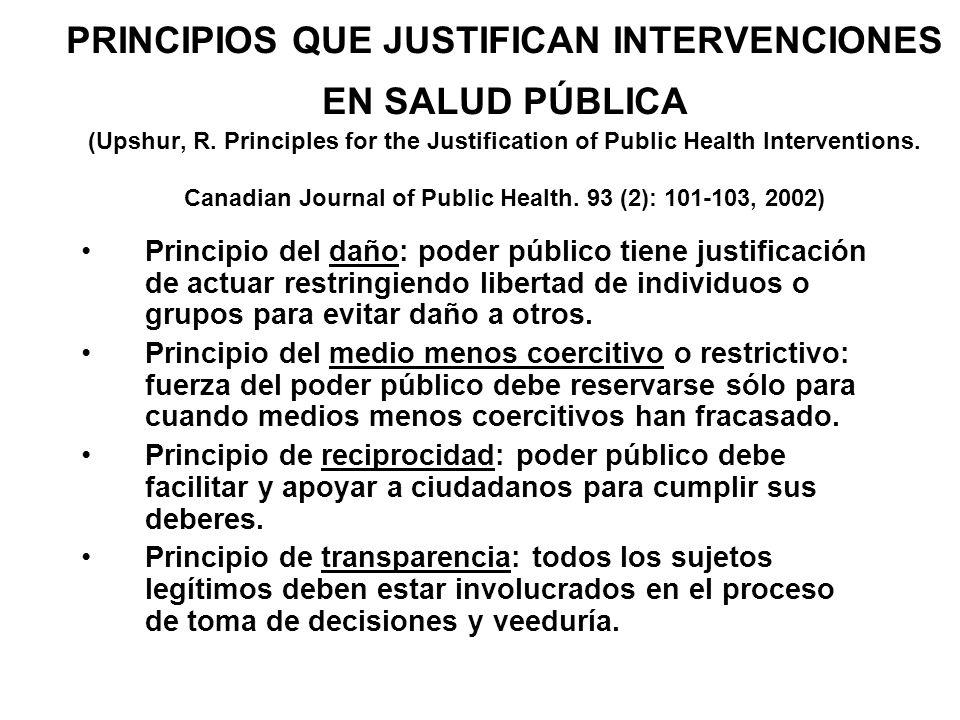 PRINCIPIOS QUE JUSTIFICAN INTERVENCIONES EN SALUD PÚBLICA (Upshur, R