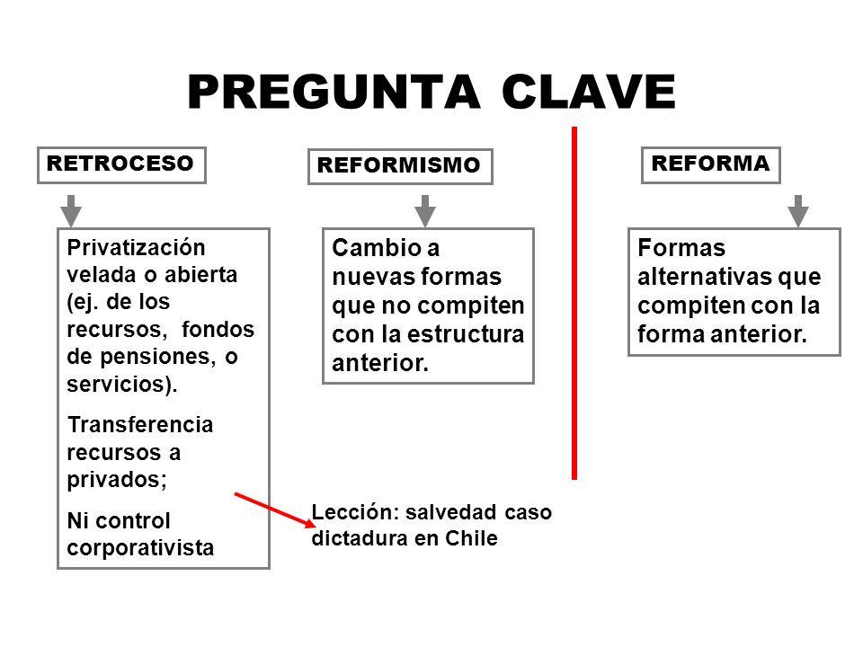 PREGUNTA CLAVE RETROCESO. REFORMISMO. REFORMA. Privatización velada o abierta (ej. de los recursos, fondos de pensiones, o servicios).
