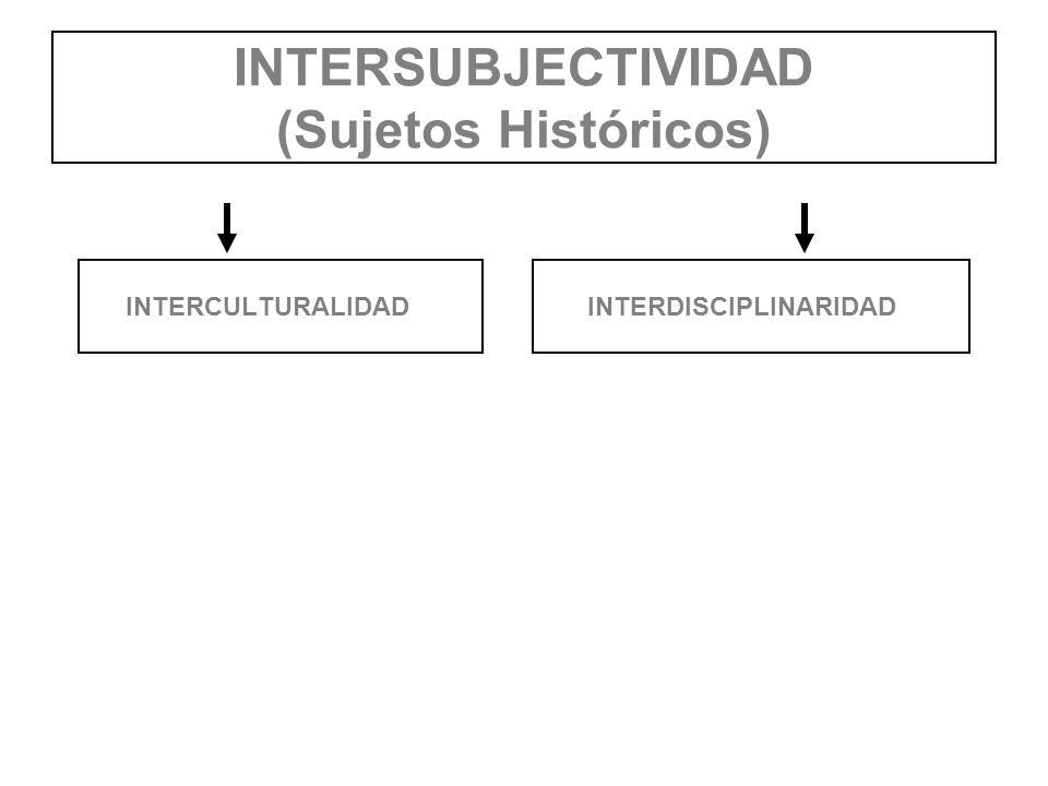 INTERSUBJECTIVIDAD (Sujetos Históricos)