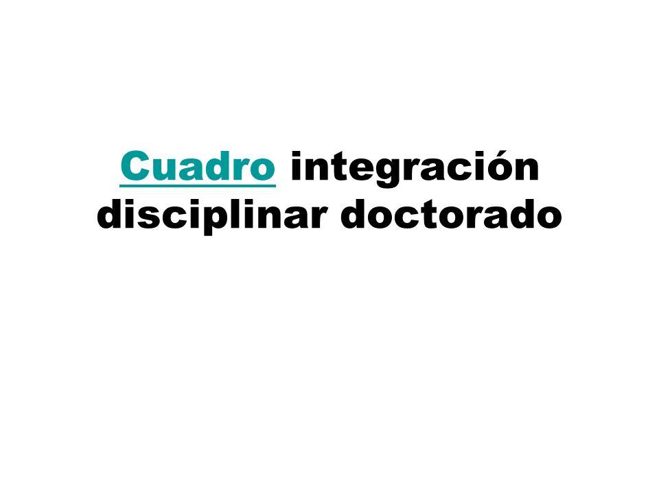 Cuadro integración disciplinar doctorado