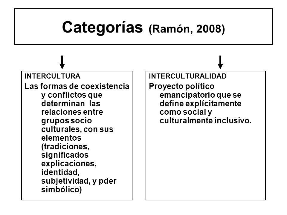 Categorías (Ramón, 2008) INTERCULTURA.