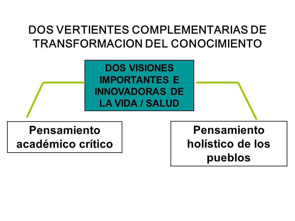 DOS VERTIENTES COMPLEMENTARIAS DE TRANSFORMACION DEL CONOCIMIENTO