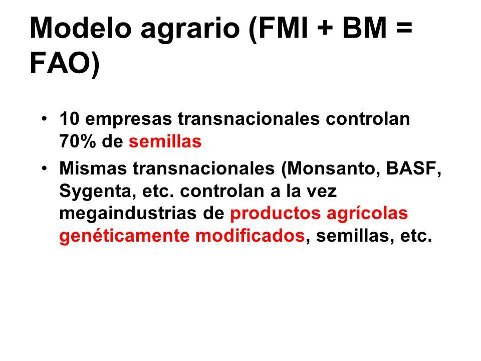Modelo agrario (FMI + BM = FAO)