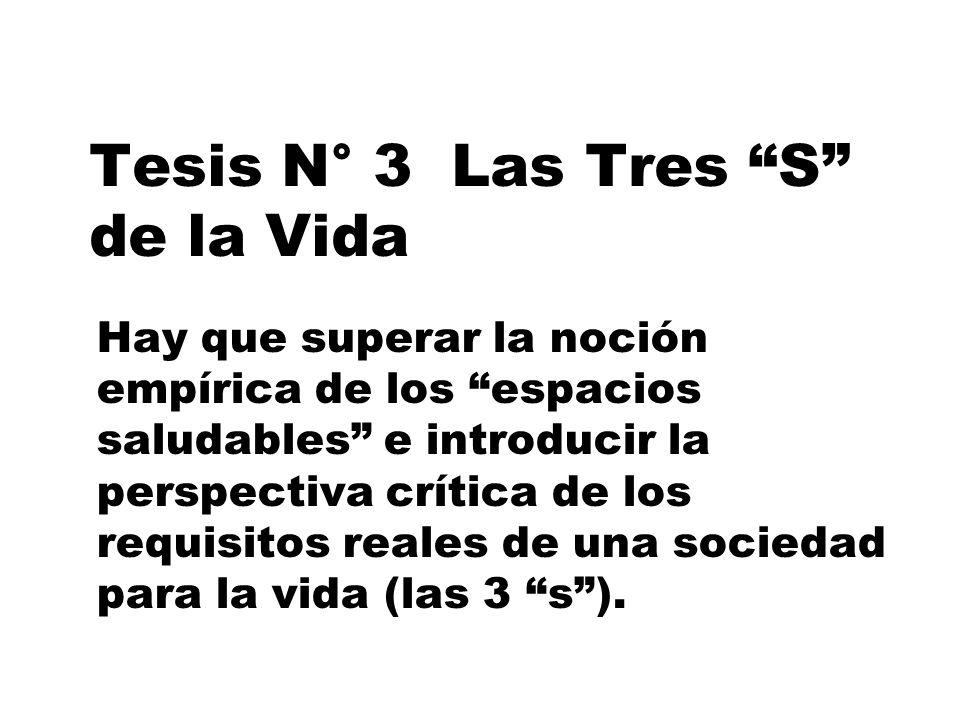 Tesis N° 3 Las Tres S de la Vida