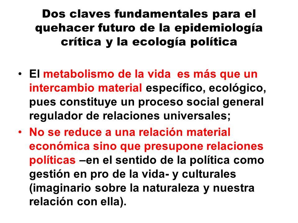 Dos claves fundamentales para el quehacer futuro de la epidemiología crítica y la ecología política
