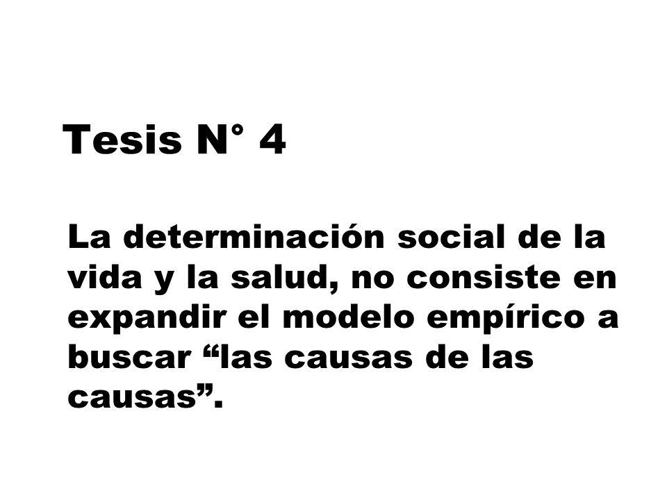 Tesis N° 4La determinación social de la vida y la salud, no consiste en expandir el modelo empírico a buscar las causas de las causas .