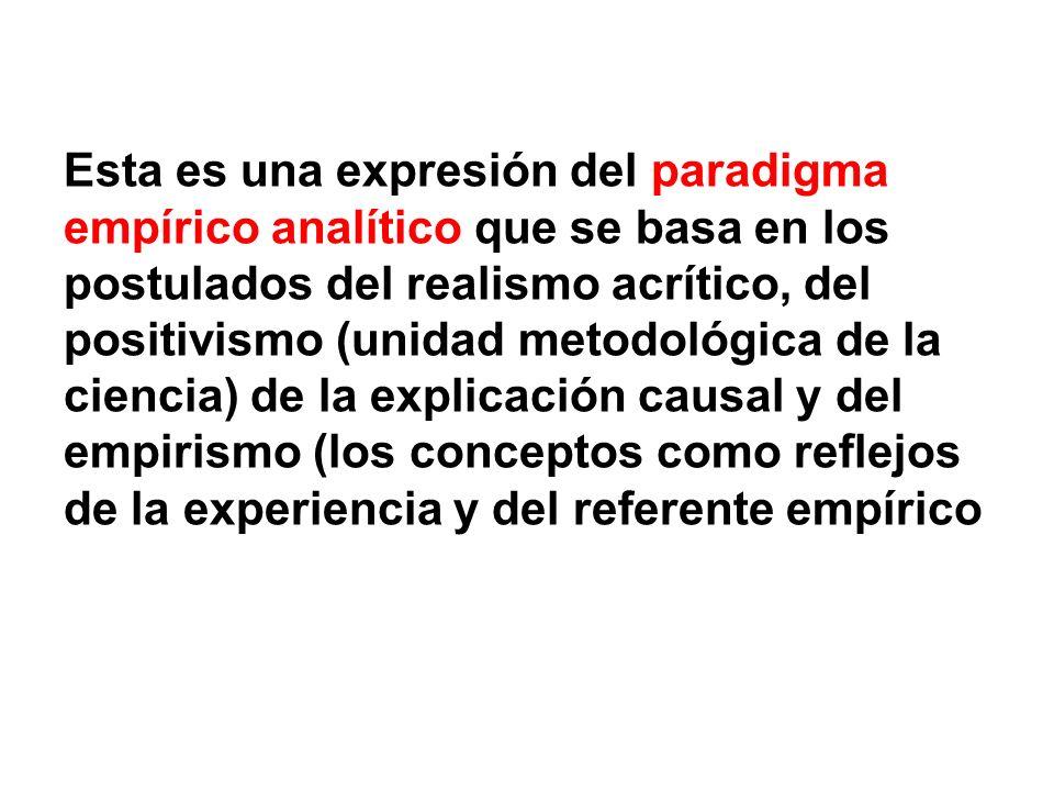 Esta es una expresión del paradigma empírico analítico que se basa en los postulados del realismo acrítico, del positivismo (unidad metodológica de la ciencia) de la explicación causal y del empirismo (los conceptos como reflejos de la experiencia y del referente empírico