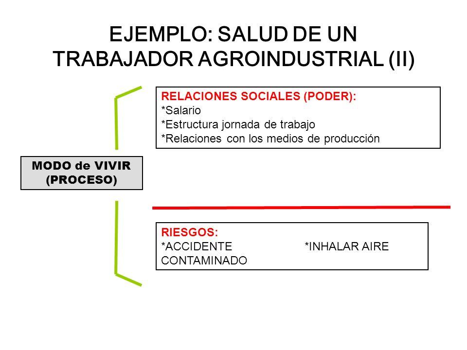 EJEMPLO: SALUD DE UN TRABAJADOR AGROINDUSTRIAL (II)