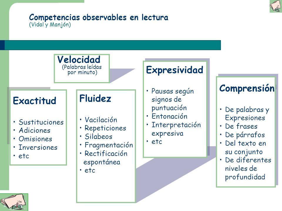 Competencias observables en lectura (Vidal y Manjón)