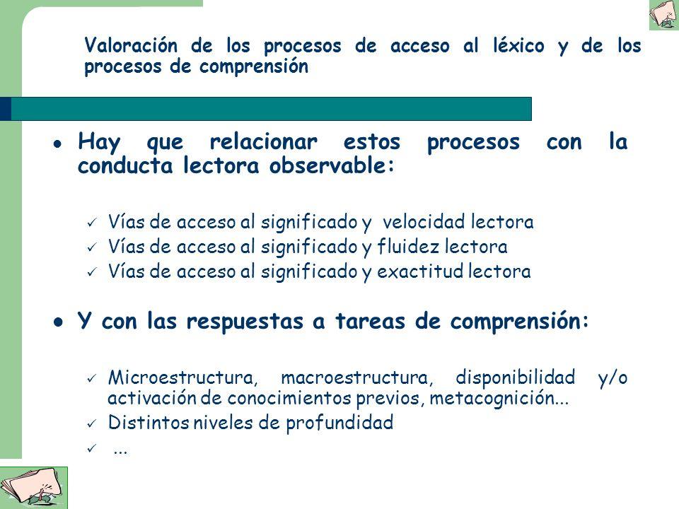 Hay que relacionar estos procesos con la conducta lectora observable: