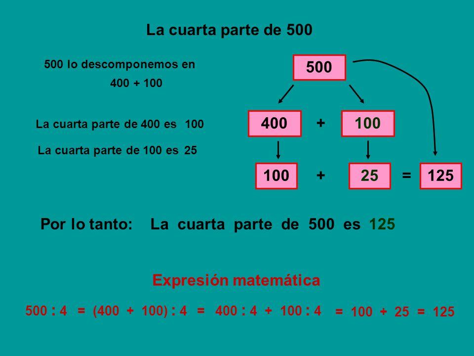 La cuarta parte de 500 500 400 + 100 100 + 25 = 125 Por lo tanto: