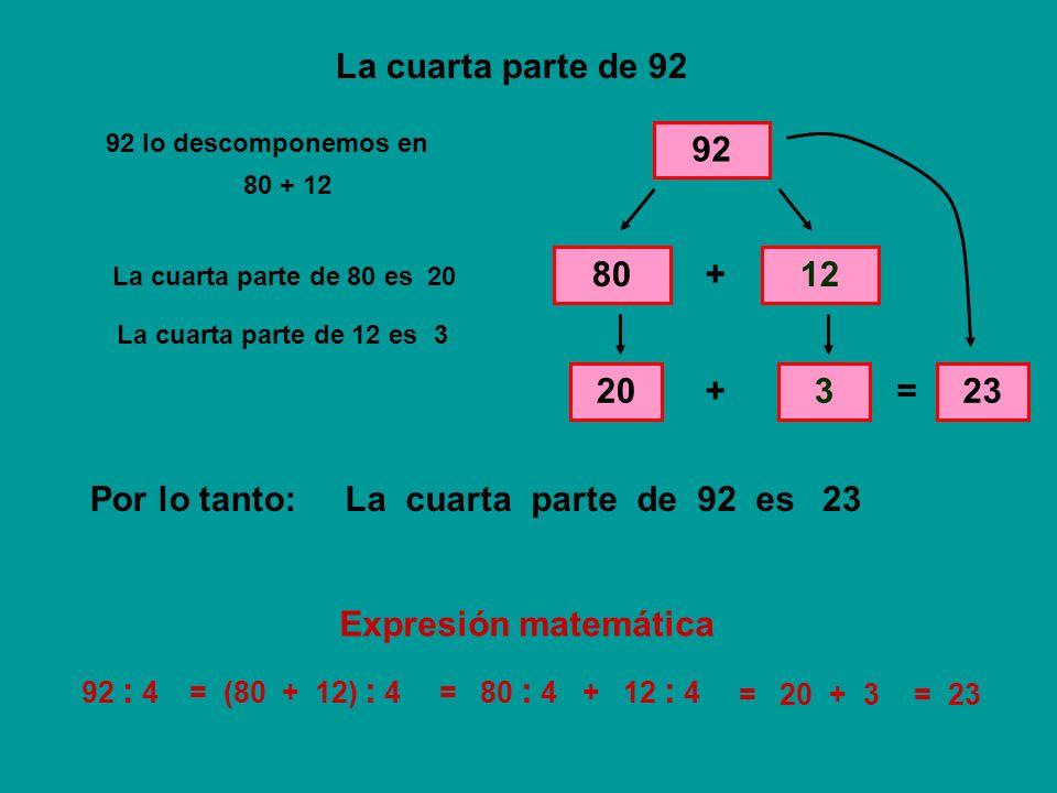 La cuarta parte de 92 92 80 + 12 20 + 3 = 23 La cuarta parte de 92 es