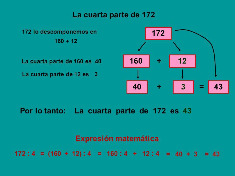 La cuarta parte de 172 172 160 + 12 40 + 3 = 43 Por lo tanto: