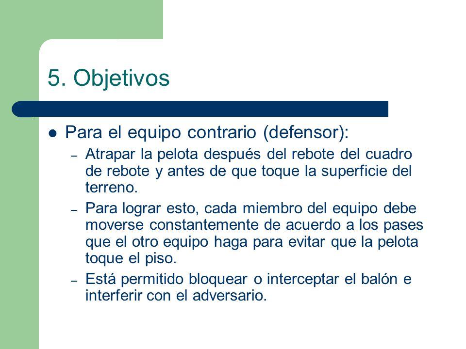 5. Objetivos Para el equipo contrario (defensor):