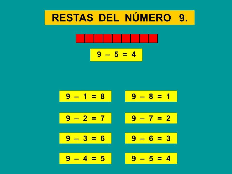 RESTAS DEL NÚMERO 9. 9 – 3 = 6 9 – 5 = 4 9 – 2 = 7 9 – 7 = 2 9 – 6 = 3