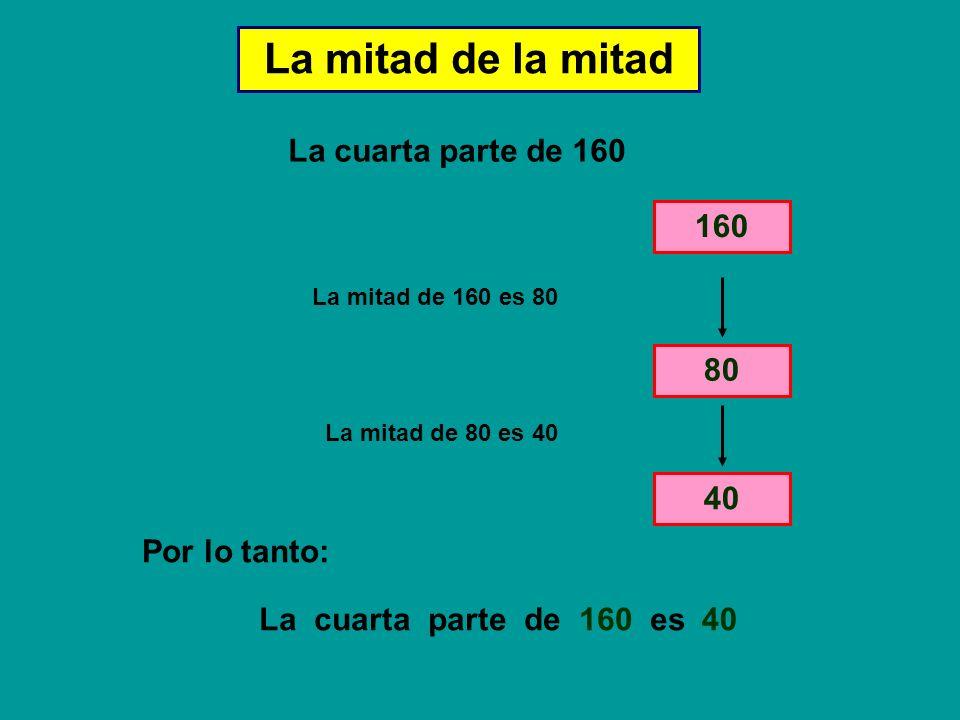 La mitad de la mitad La cuarta parte de 160 160 80 40 Por lo tanto: