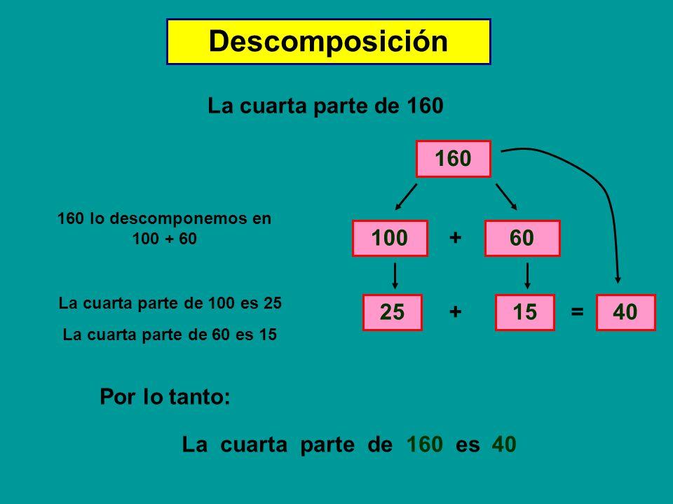 Descomposición La cuarta parte de 160 160 100 + 60 25 + 15 = 40