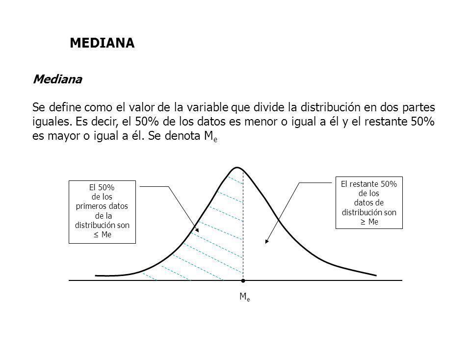 MEDIANA Mediana.
