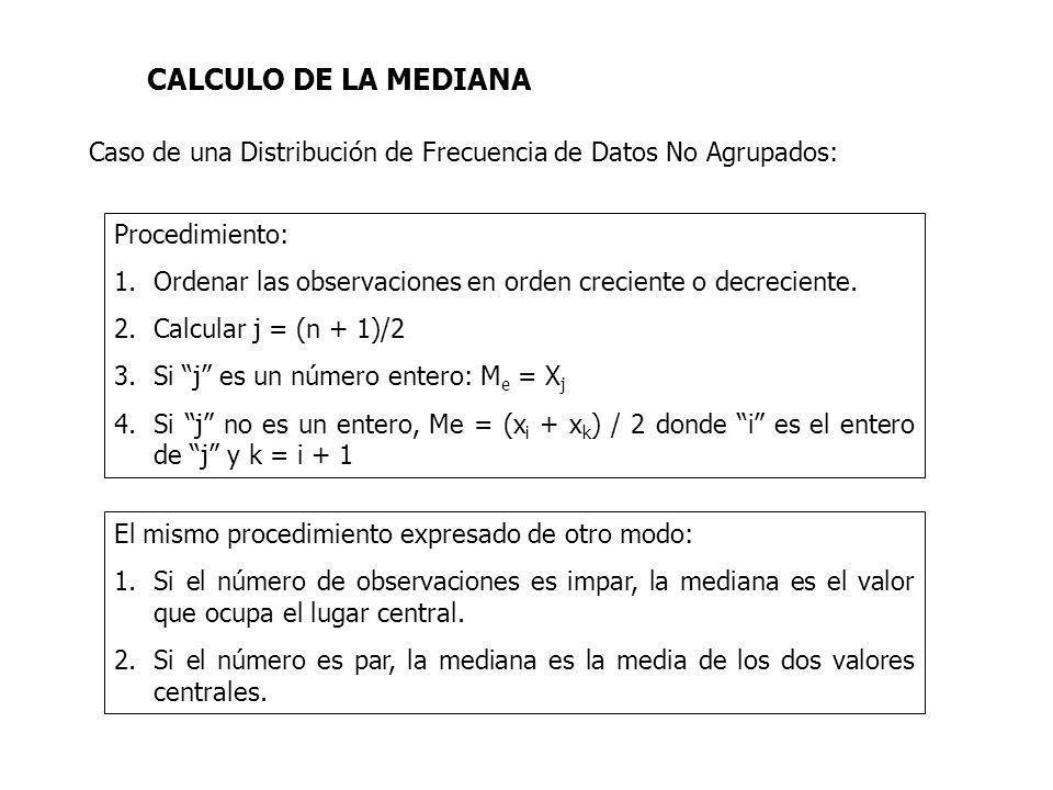 CALCULO DE LA MEDIANA Caso de una Distribución de Frecuencia de Datos No Agrupados: Procedimiento: