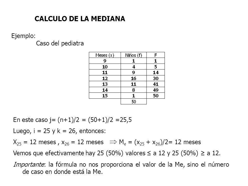 CALCULO DE LA MEDIANA Ejemplo: Caso del pediatra