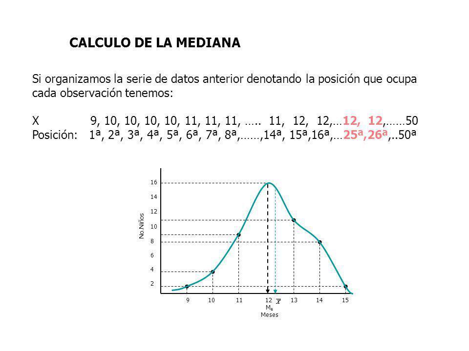 CALCULO DE LA MEDIANA Si organizamos la serie de datos anterior denotando la posición que ocupa cada observación tenemos: