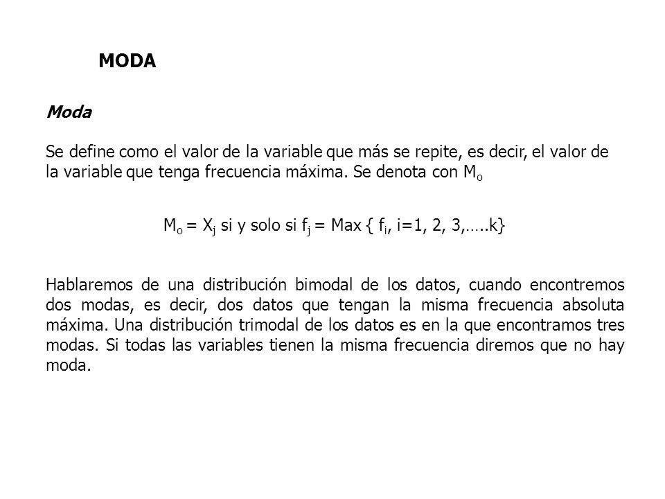 Mo = Xj si y solo si fj = Max { fi, i=1, 2, 3,…..k}