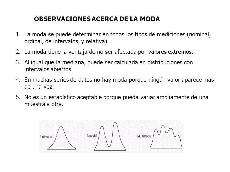 OBSERVACIONES ACERCA DE LA MODA