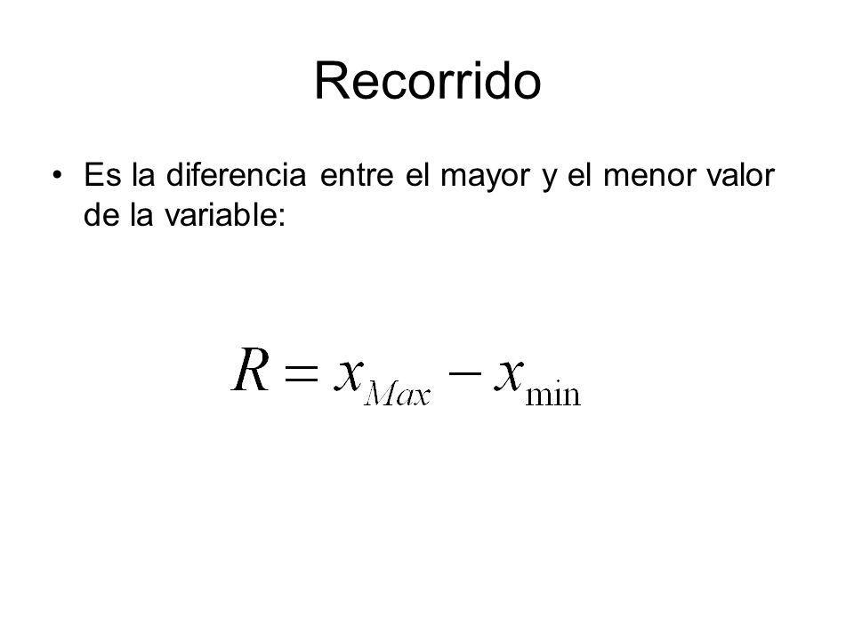 Recorrido Es la diferencia entre el mayor y el menor valor de la variable: