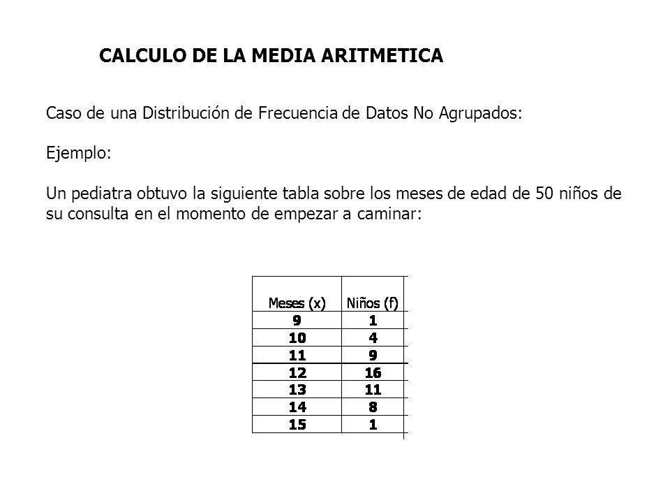 CALCULO DE LA MEDIA ARITMETICA