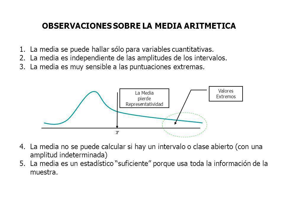 OBSERVACIONES SOBRE LA MEDIA ARITMETICA