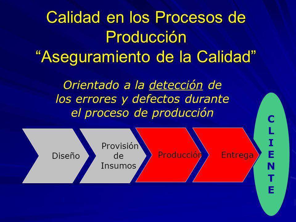 Calidad en los Procesos de Producción Aseguramiento de la Calidad