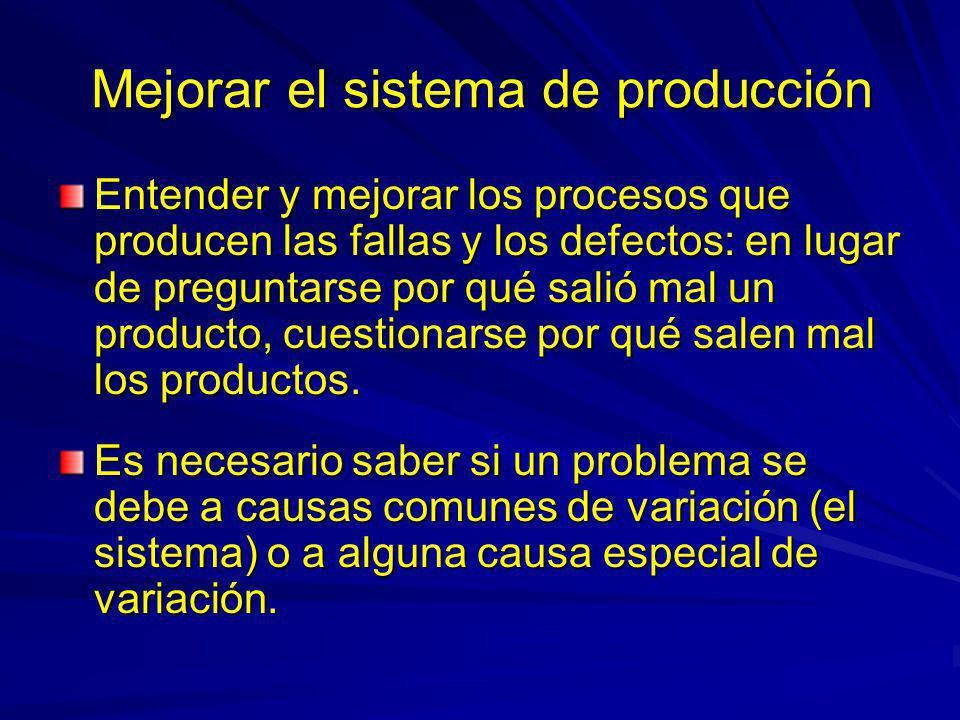 Mejorar el sistema de producción