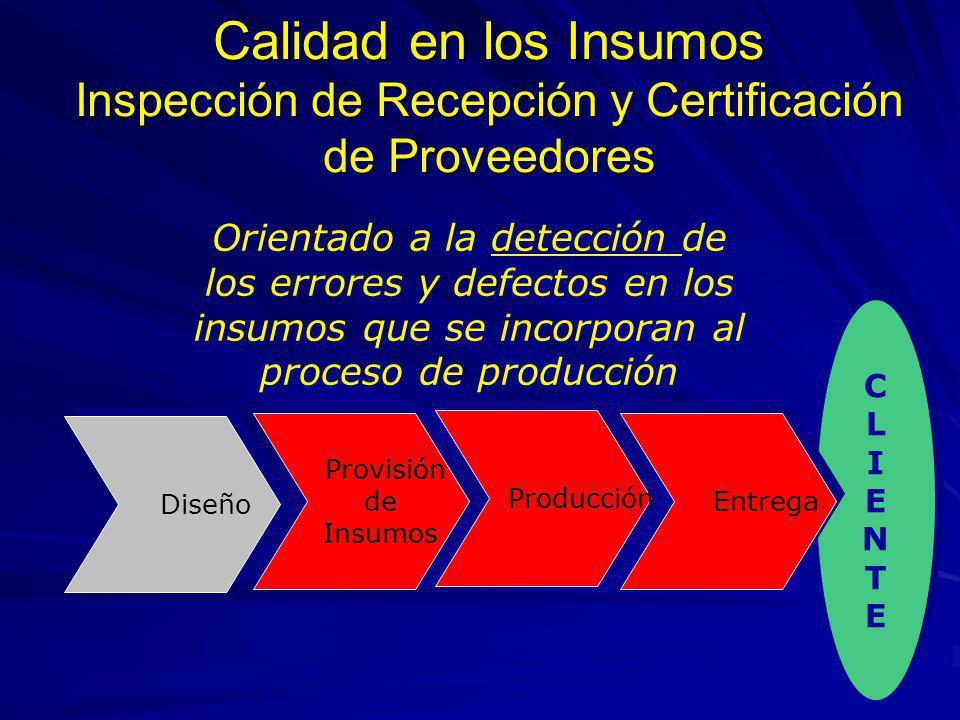 Calidad en los Insumos Inspección de Recepción y Certificación de Proveedores
