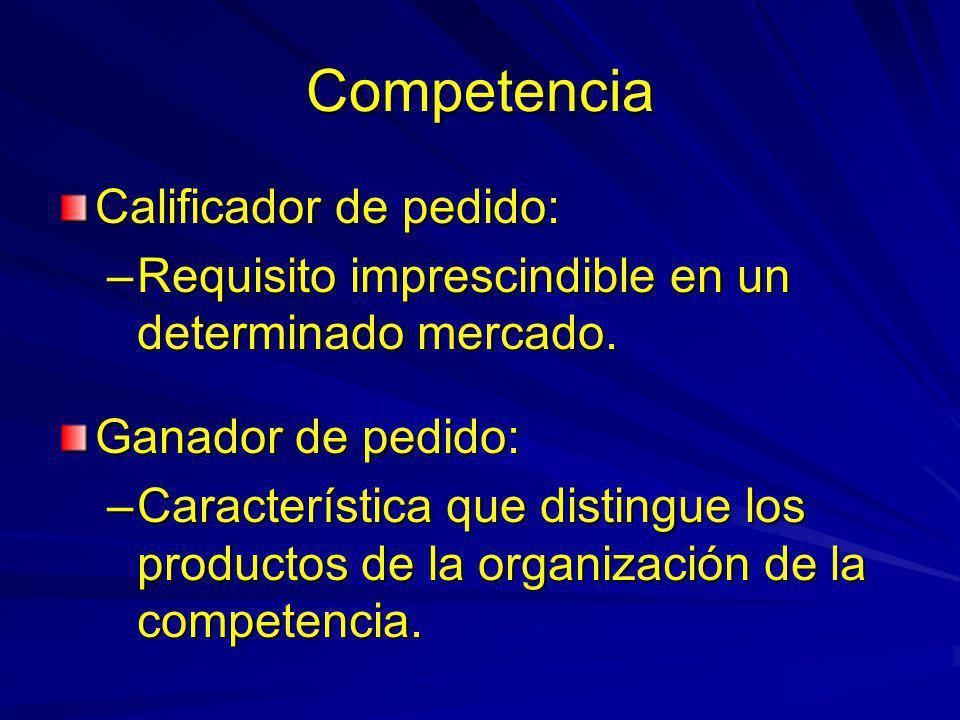 Competencia Calificador de pedido: