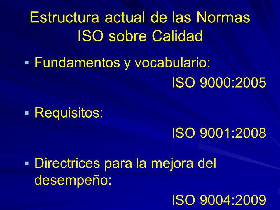 Estructura actual de las Normas ISO sobre Calidad
