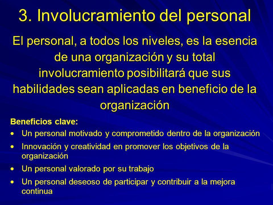 3. Involucramiento del personal