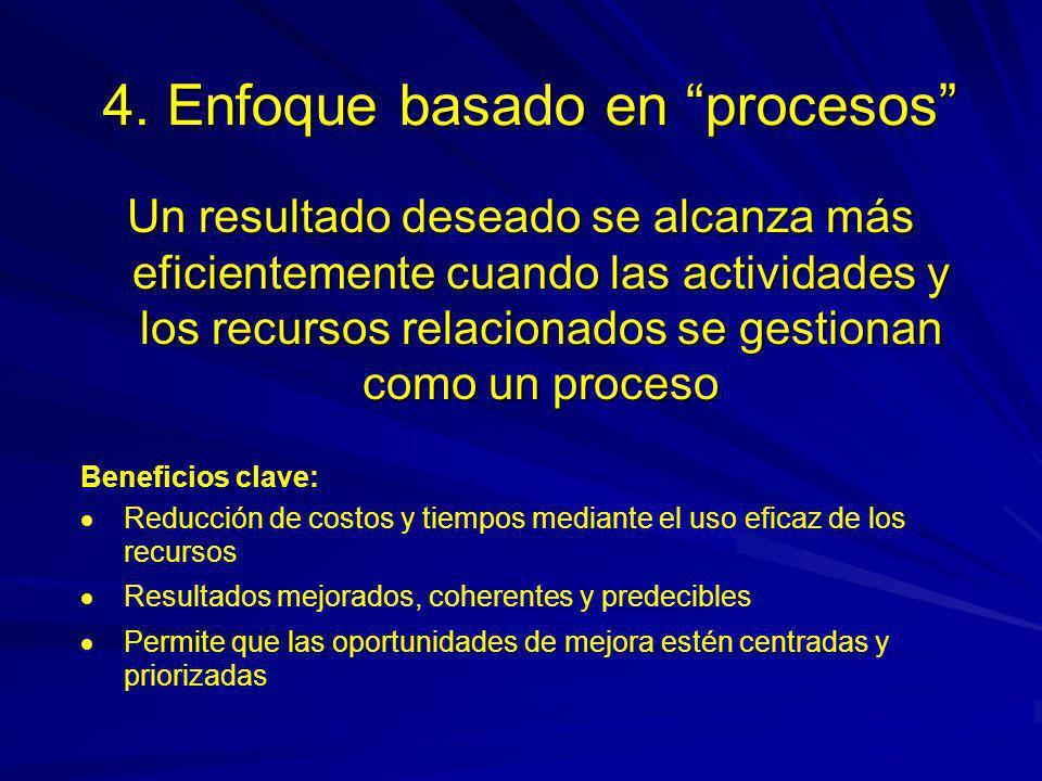 4. Enfoque basado en procesos
