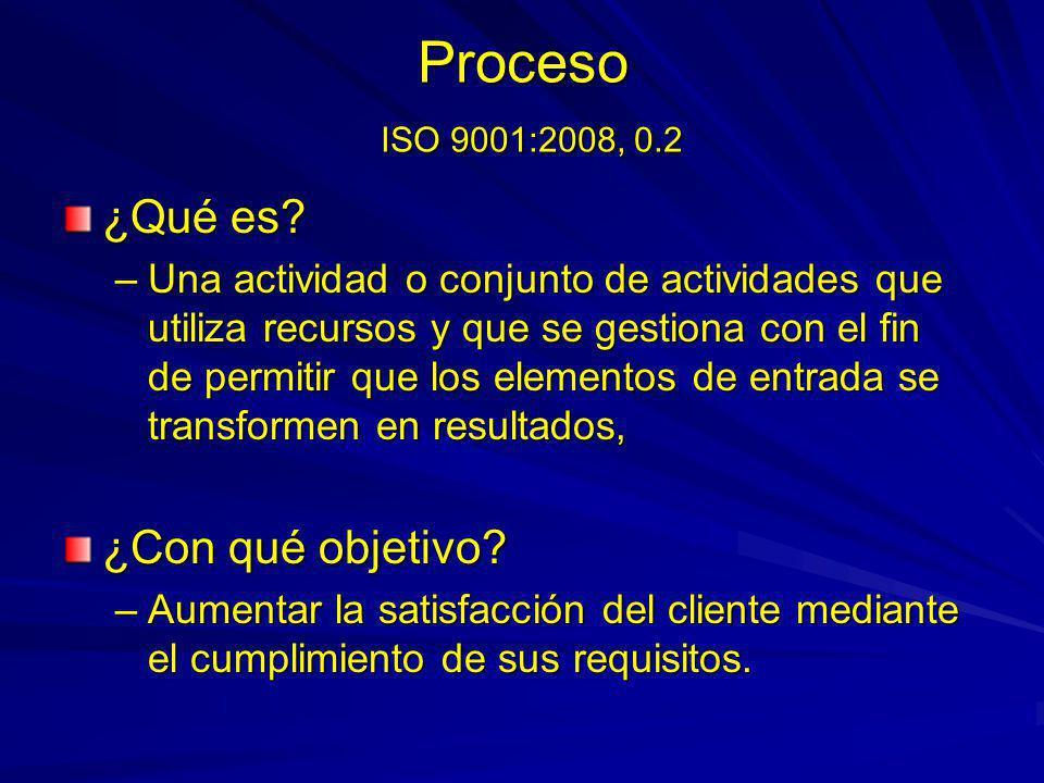Proceso ISO 9001:2008, 0.2 ¿Qué es ¿Con qué objetivo