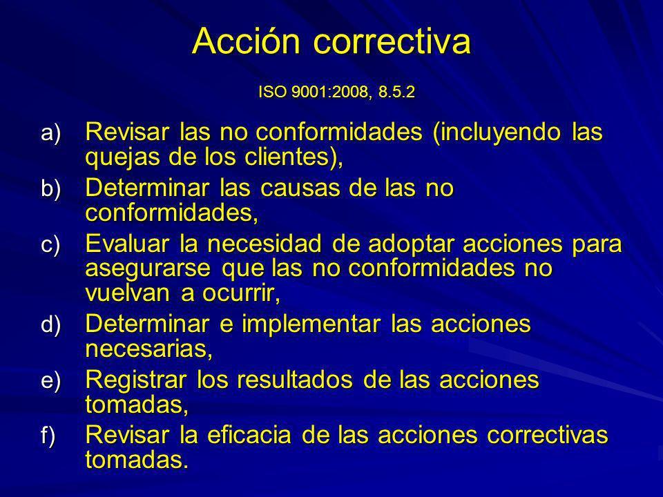 Acción correctiva ISO 9001:2008, 8.5.2