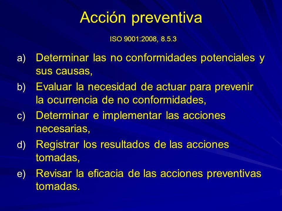 Acción preventiva ISO 9001:2008, 8.5.3