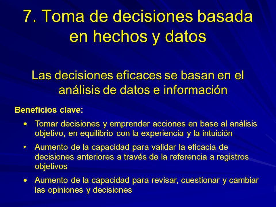 7. Toma de decisiones basada en hechos y datos