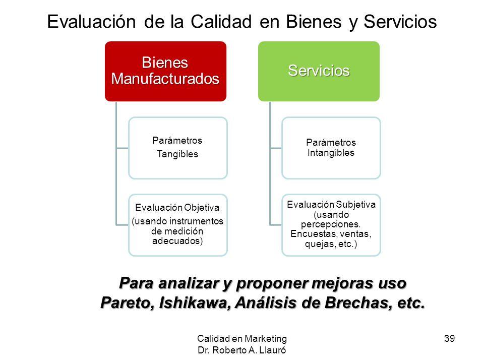 Evaluación de la Calidad en Bienes y Servicios