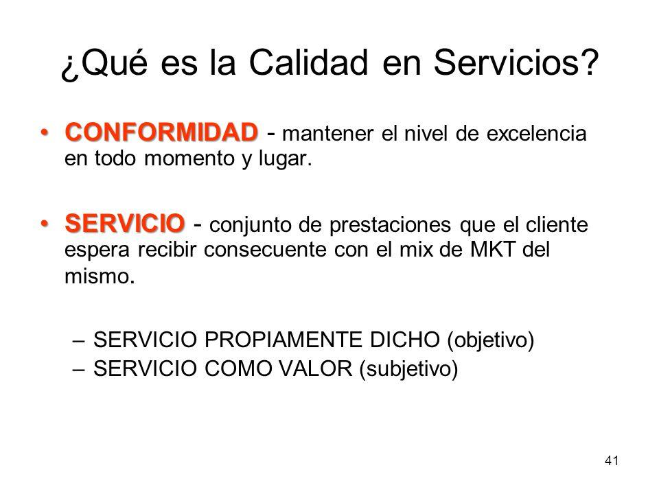 ¿Qué es la Calidad en Servicios