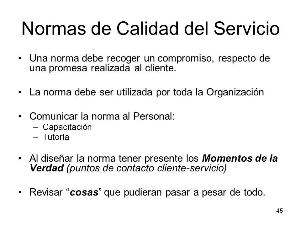 Normas de Calidad del Servicio